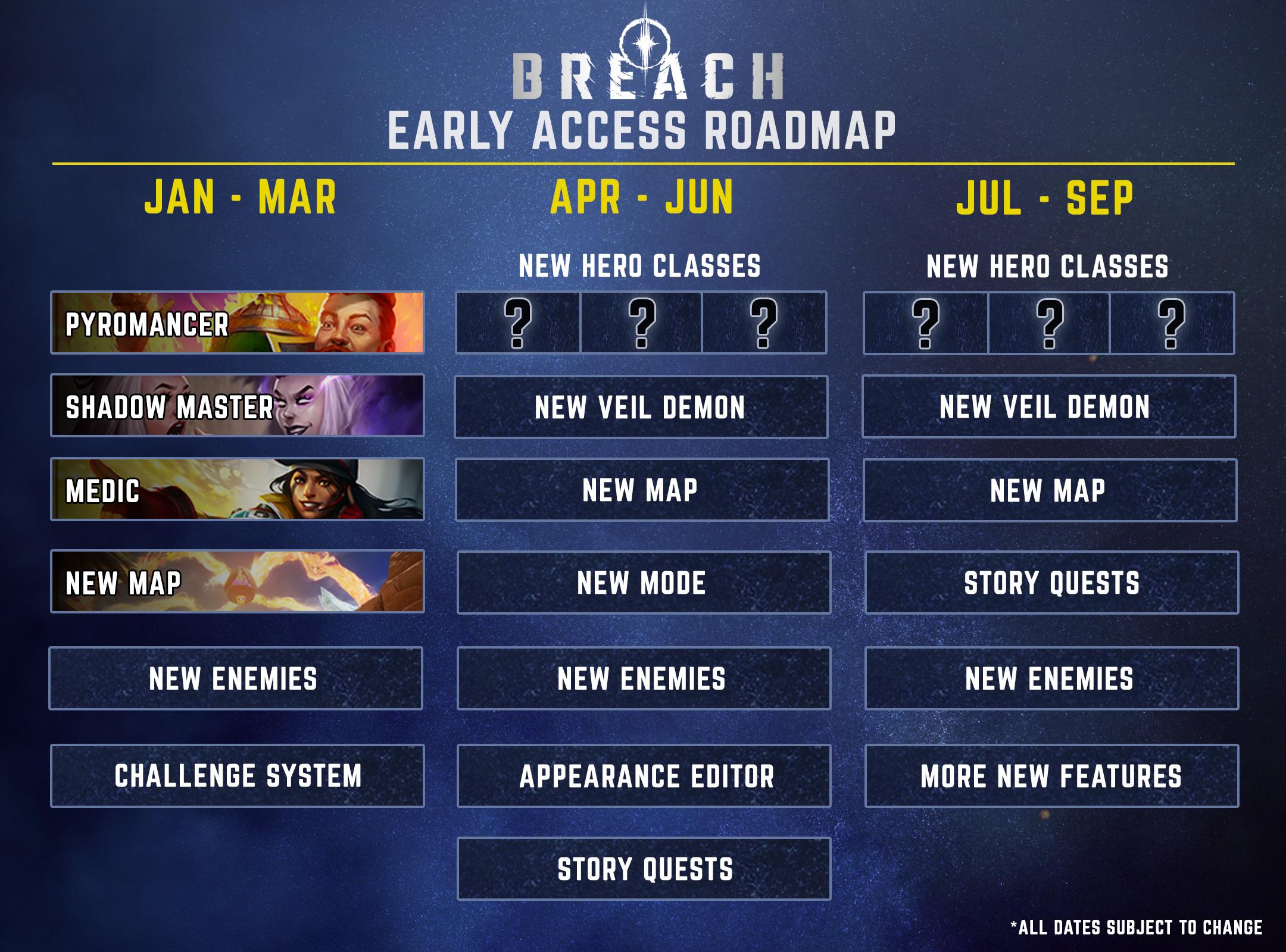 Breach, QC Games