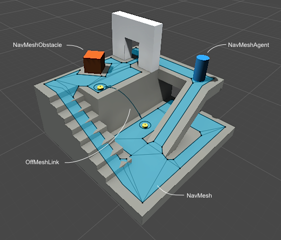 Seacurity Breach :: Unity NavMesh and Pathfinding