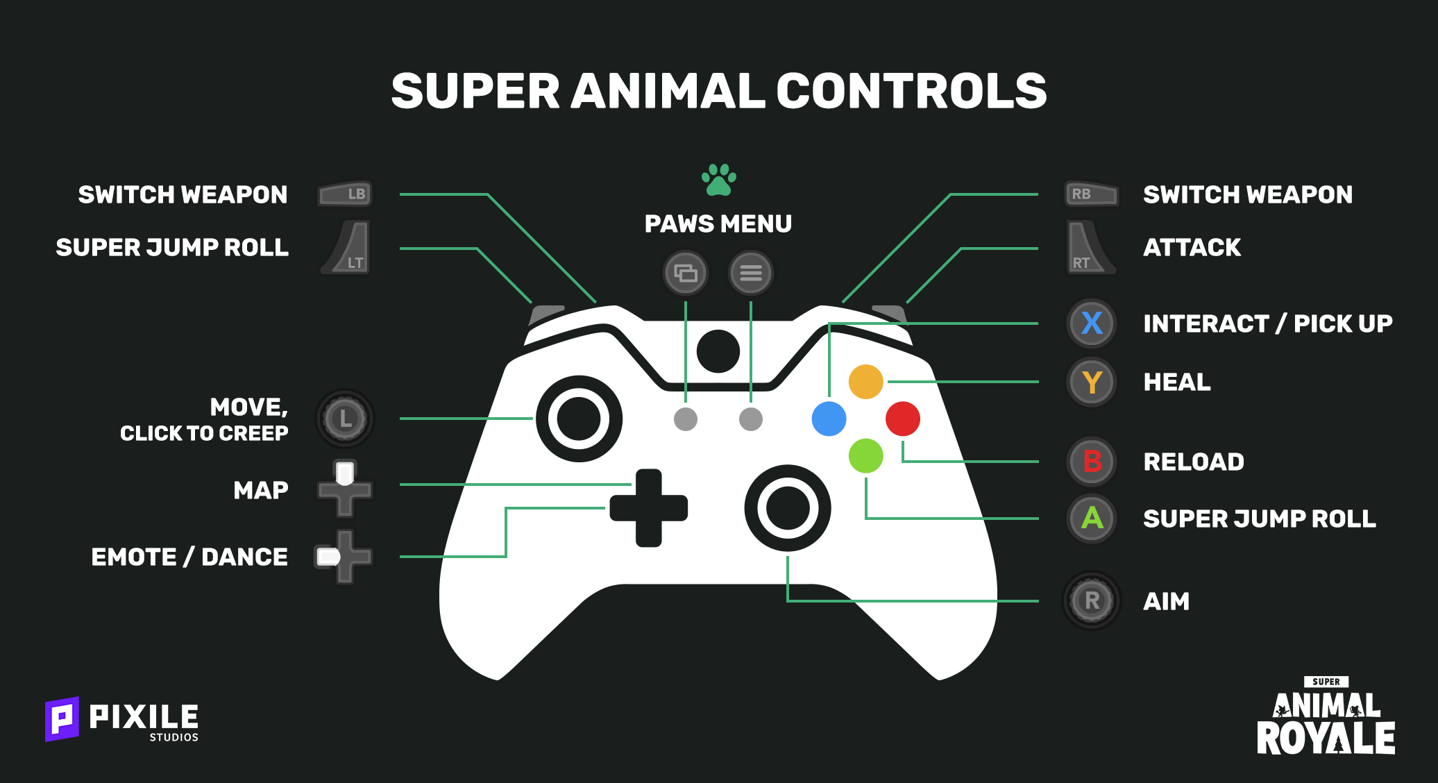 Jan 8 Stretch your paws and get your thumbs ready: controller