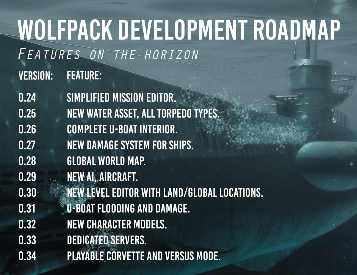 New Development Roadmap