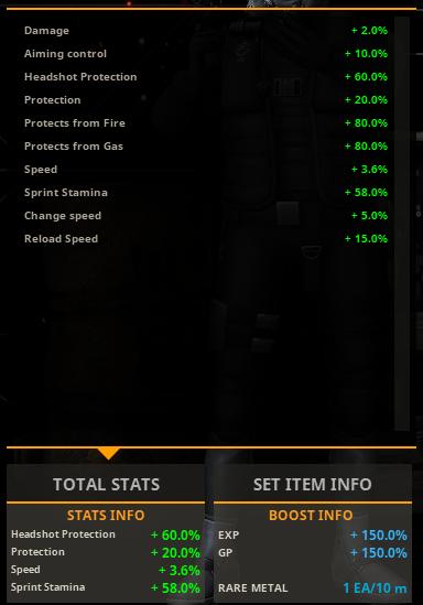 Estadísticas del equipamiento