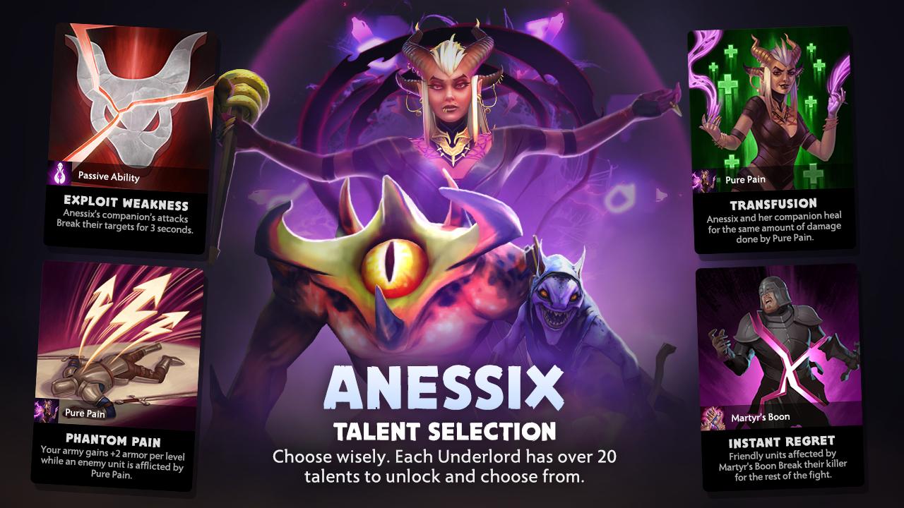 Anessix