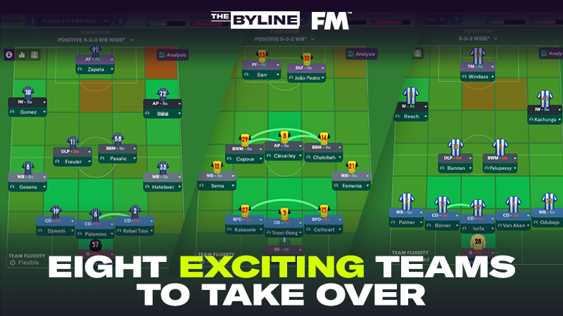8 Teams You Need to Manage in FM21