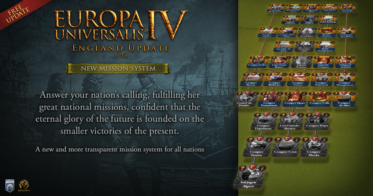 europa universalis 4 1.25 all dlc download