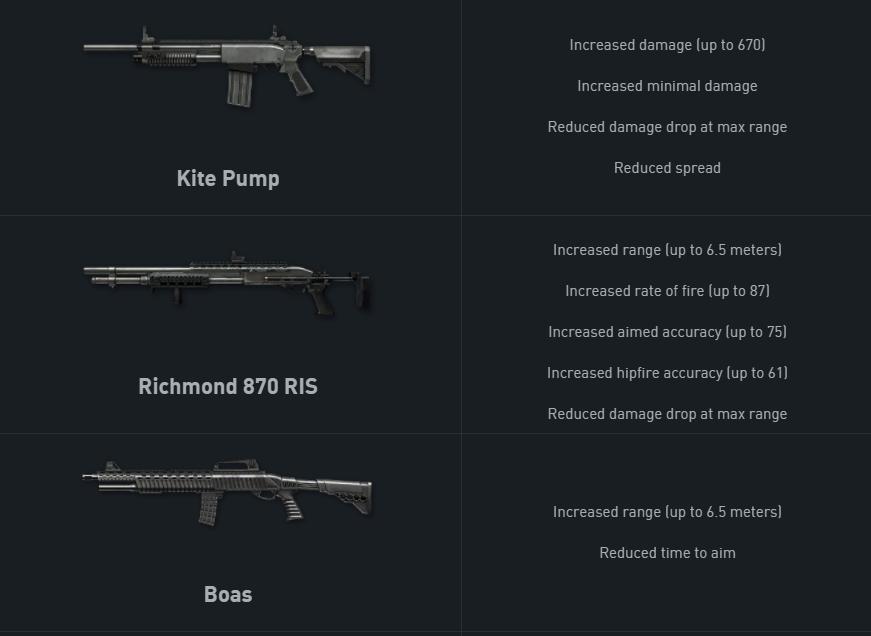 Apr 6, 2018 Soon in game: weapon balance fixes Warface