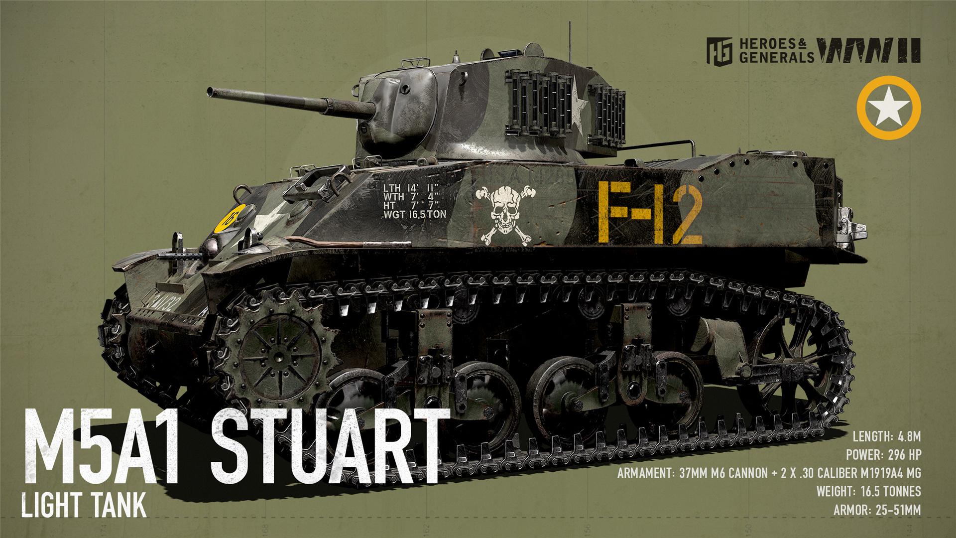 m5a1 Stuart matchmaking