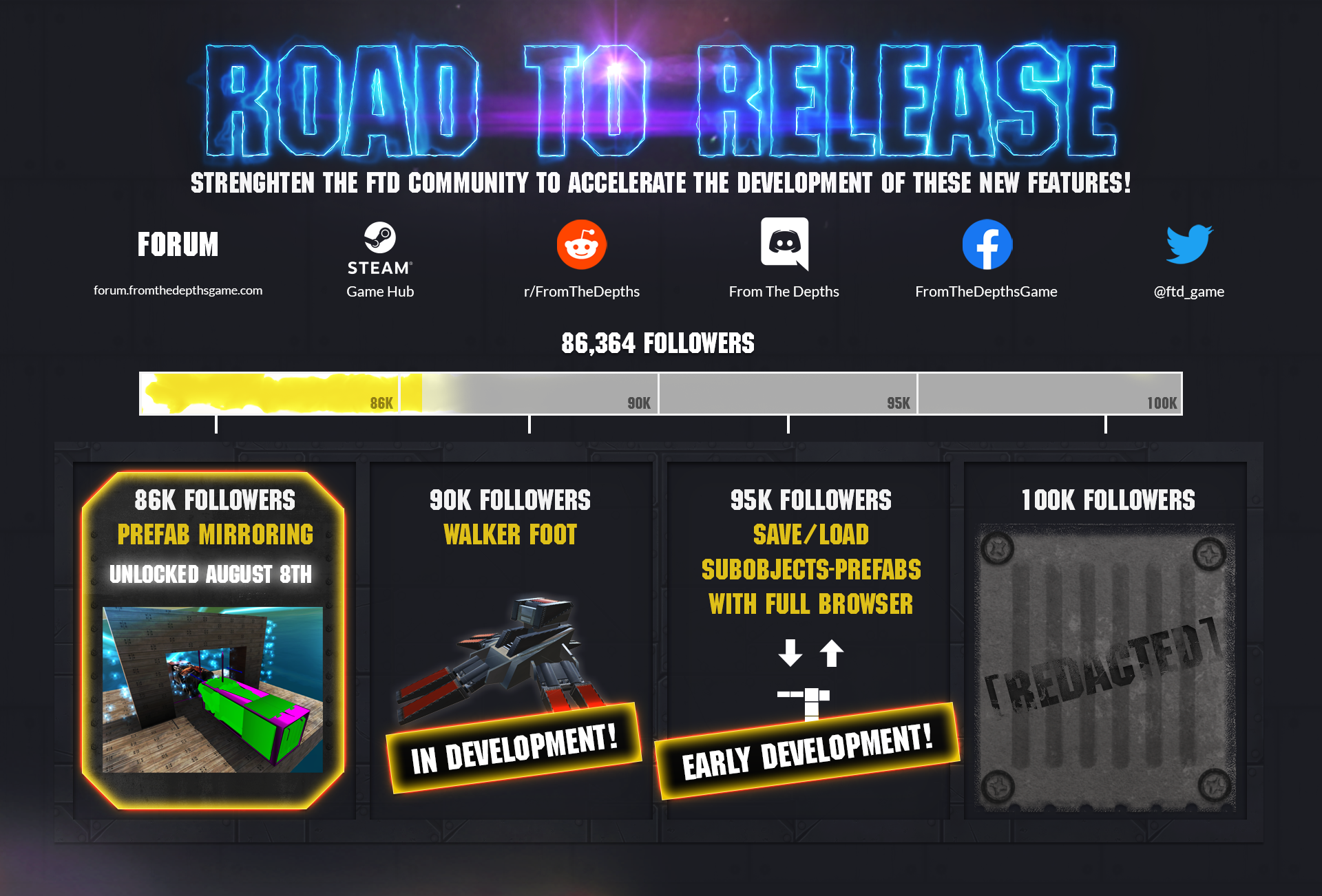 Aug 7 We have hit the first road to release milestone ! :D From