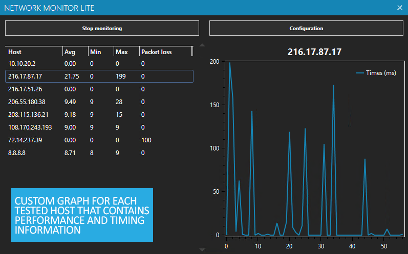CPUCores :: Maximize Your FPS :: Network Monitor Lite