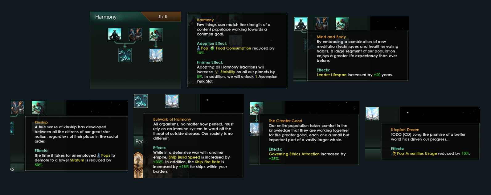 Nov 1, 2018 Dev Diary #132 - Ecumenopolis and