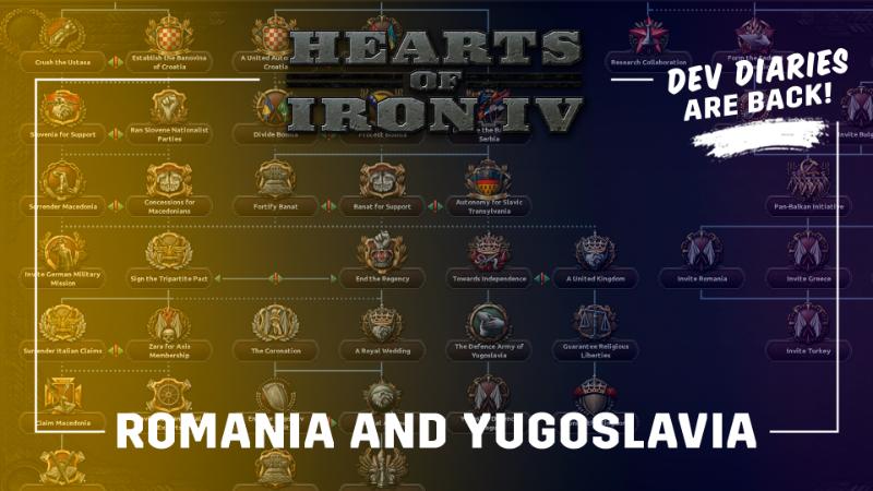 Dev Diary: Yugoslavia and Romania