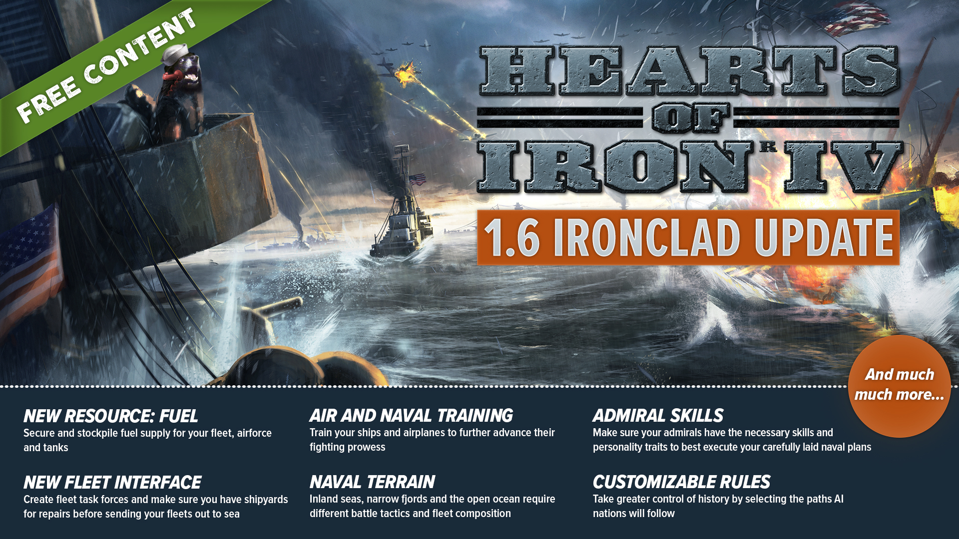 Hearts of Iron IV :: Update 1 6: Ironclad is now live!