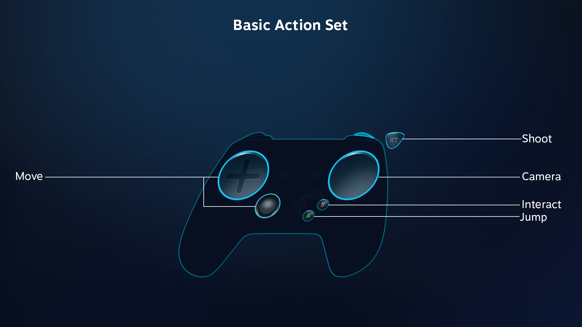 action_set_layers_basic_1.png