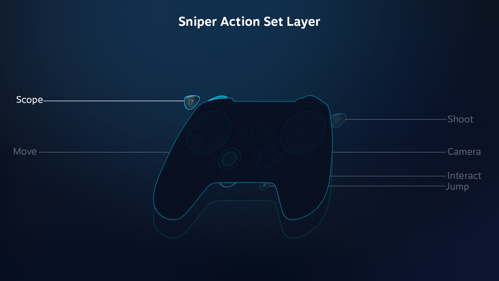 action_set_layers_sniper_2.png