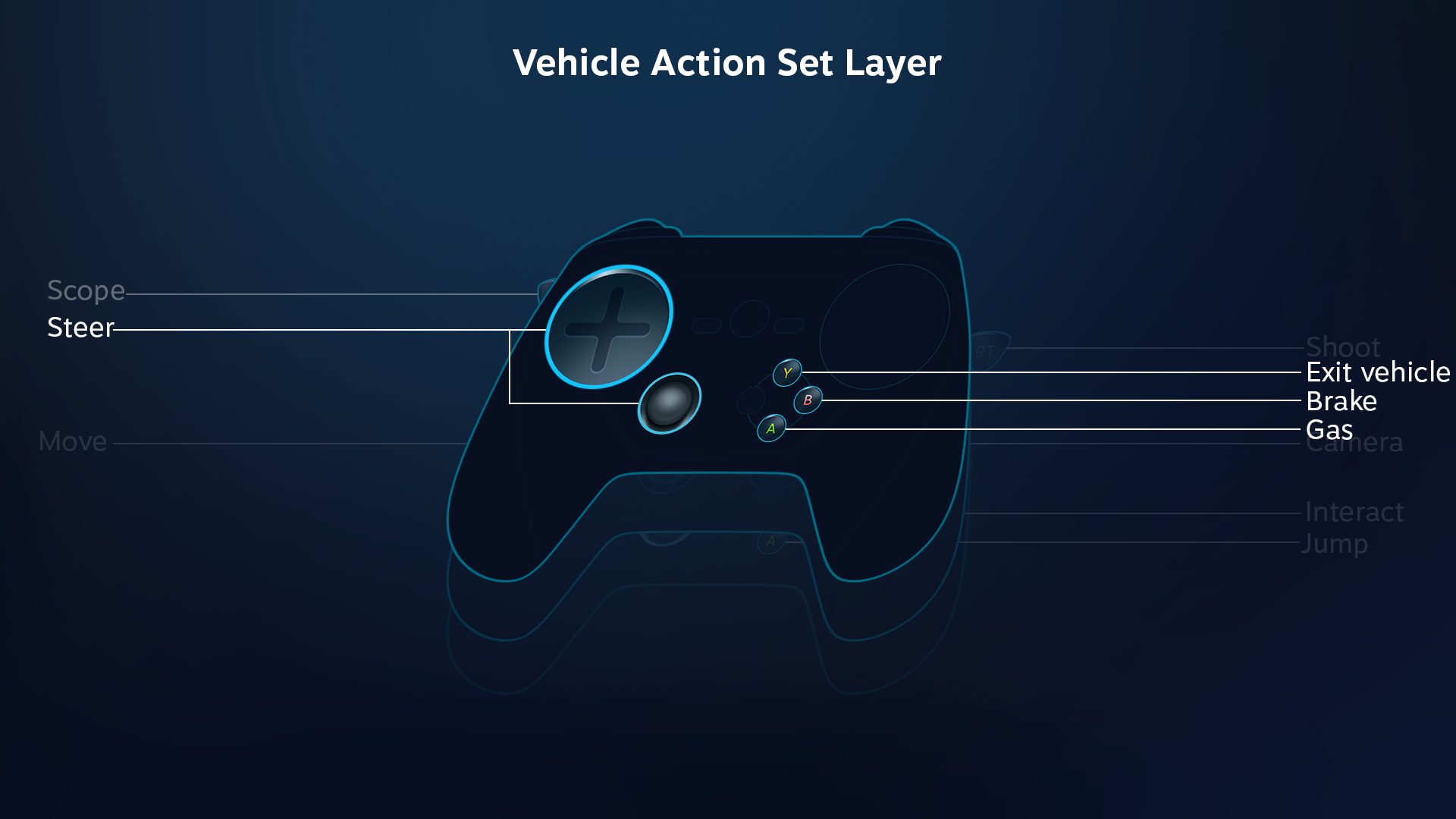 action_set_layers_vehicle_1.png